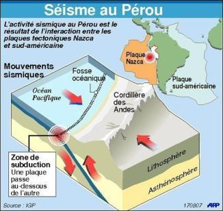 104724215-seisme-au-perou-des-corps-continuent-d-etre-extraits-des.jpg