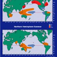 Définitions météorologiques et climatiques