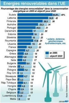 2926486529-climat-bruxelles-presente-un-plan-historique-de-reduction-des-emissions.jpg