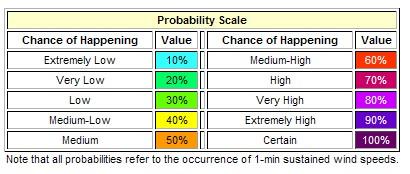 probabilites.jpg