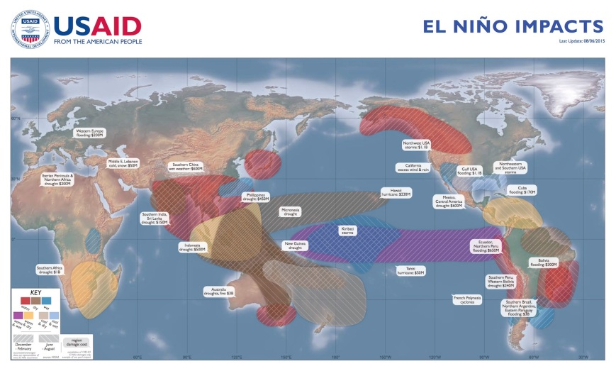 Impacts de El Niño (source USAID/NOAA)