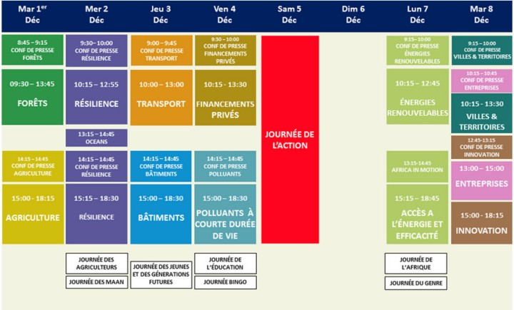 Programme officiel Plan actions Lima-Paris