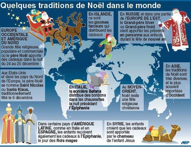 Quelques traditions de Noël autour du monde - infographie