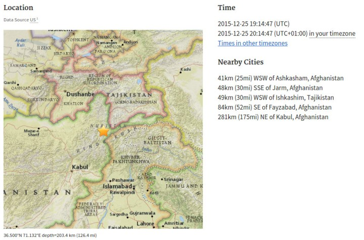 Localisation du séisme - USGS