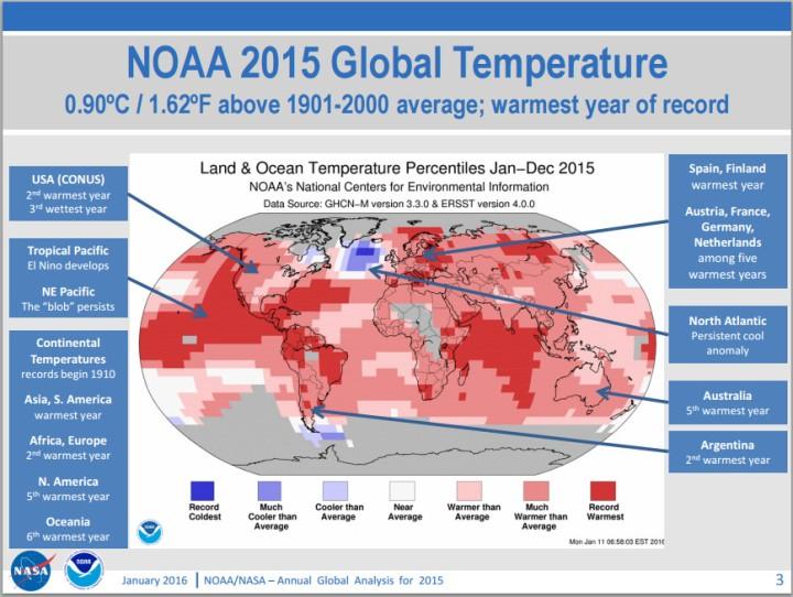 NOAA - Température Globale de 2015