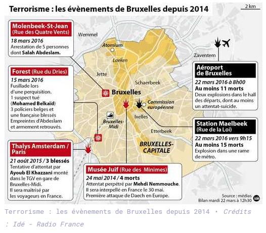 attentats_belgique_depuis_2014