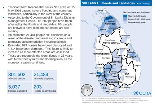 OCHA - Bureau des Nations unies pour la Coordination des Affaires Humanitaires - via Relief Web