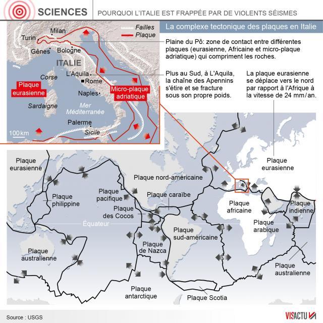 Complexité de la tectonique des plaques en Italie - Carte effectuée au moment du séisme de L'Aquila en 2009 - Source USGS/Visactu