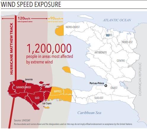 """Haïti : régions les plus affectées par les vents de l'ouragan Matthew Source : UNOSAT, Appel d'urgence (""""Flash Appeal"""") 10 octobre"""