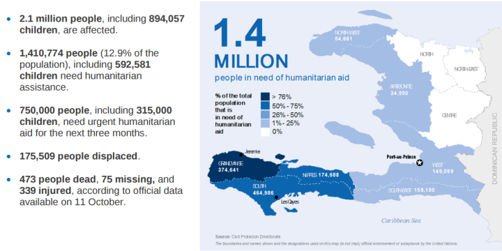 Source OCHA Haïti via ReliefWeb