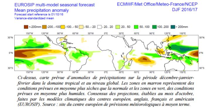 Source : Communiqué de météo France saison cyclonique 201-2017