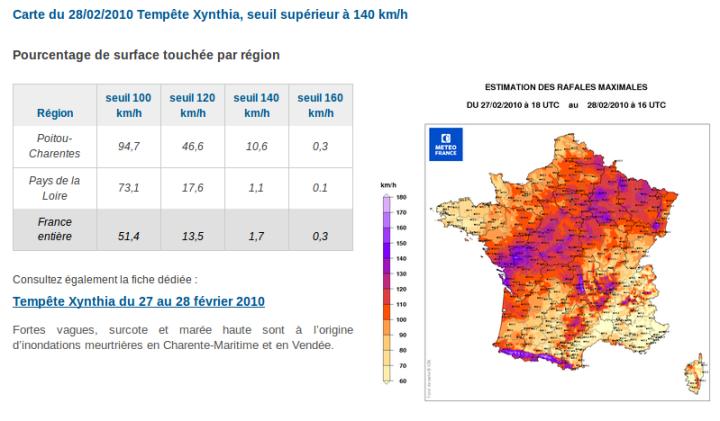 Exemple de la Tempête Xynthia 2010 - Source : Météo France